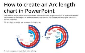 Make A Progress Chart How To Create Full Circle Progress Charts In Powerpoint