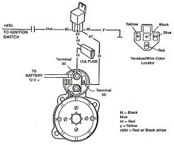 wiring diagram for starter switch the wiring diagram ignition switch starter wiring diagram battery terminal black blue wiring diagram