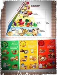 Traffic Light Food Chart 20 Best Go Slow Whoa Images Kids Nutrition Health Fair
