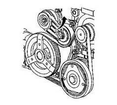 similiar olds engine diagram keywords as well 3 5 olds engine diagram on gm 3 8 series engine diagram