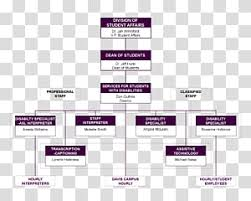 Hpd Org Chart Organization Structure Png Clipart Images Free Download