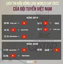 Tường trình của dân việt từ uae. Lịch Thi Ä'ấu Chi Tiết Của Tuyển Việt Nam Tại Vong Loại World Cup 2022