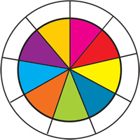 The Reading Colour Wheel Parents Education Govt Nz