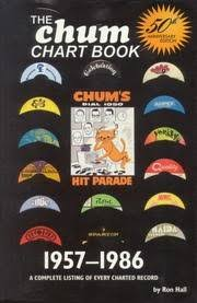 The Chum Chart Book Bookcrossing Com