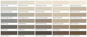 Pratt And Lambert Paints Calibrated Colors House Paint