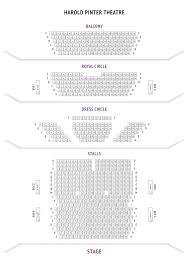 Barbican Theatre Seating Plan Barbican Theatre London