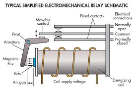 engineering essentials relays and contactors the typical electromechanical relay uses an armature that pivots when a magnetic field from the energizing coil attracts it the movement of the armature