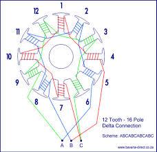 ceiling fan winding details usha new trump 3 blade ceiling fan rh jambubatumatengkuninglangsatjosseger ikara pw brushless dc electric motor brushless