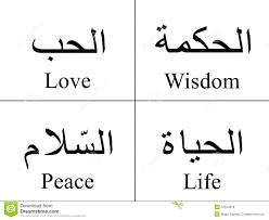Parole Arabe Illustrazione Di Stock Illustrazione Di Traduca 12554818