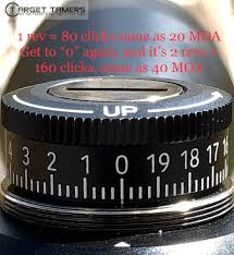 What Is Moa We Help You Understand Minutes Of Angle For