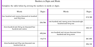 Numbers in Digits and Words KS1 Reasoning Test Practice ...