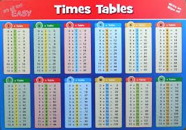 table chart for kids. Times Table Success Chart Page For Kids
