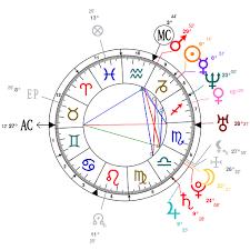 72 Meticulous Lindsay Lohan Birth Chart