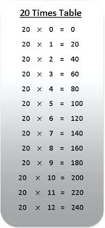 All Of The Multiplication Tables Charleskalajian Com