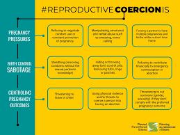 Reproductive Coercion Project Planned Parenthood Ottawa