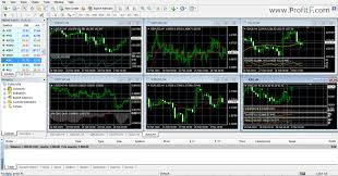 Mt4 Charting Platform How To Read Forex Charts Mt4 Profitf Website For Forex