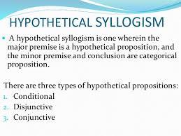 Hypothetical Syllogism Hypothetical Syllogism