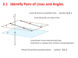 parallel planes symbol. 3 3.1 parallel planes symbol slideplayer