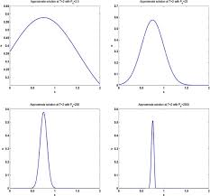 advection diffusion equations