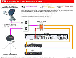 diagrams satellite dish wiring diagram view diagram wire center dish network wiring diagrams satellite dish diagrams directv genie wiring diagram best of dish network wiring diagrams