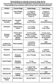 Dog Medication Dosage Chart Dog Medicine Chart Pet Health Dog Care Dog Food Recipes