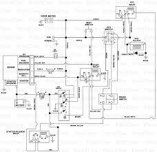 dixie chopper mower wiring diagram wiring diagram for you • dixie chopper wiring diagram wiring diagram for you rh 2 1 carrera rennwelt de dixie chopper