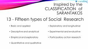Sociological Research Types Of Sociological Research