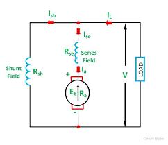 types of dc motor shunt series