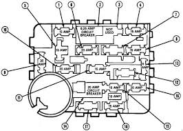 1987 1993 ford mustang fuse box diagram fuse diagram 1987 1993 ford mustang fuse box diagram