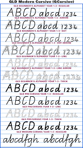 Queensland Cursive Alphabet Chart Australian School Fonts Instant Download Aussie Handwriting