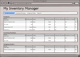 Manager Inventory Chart Creating A Custom Inventory Management Application In Php