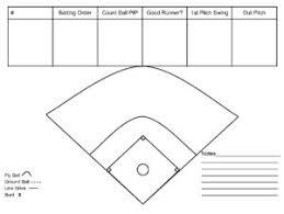Baseball Chart Spray Chart Oklahoma Baseball Coaches Association