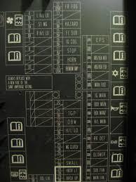 1993 Honda Civic Fuse Diagram 95 Honda Civic Fuse Box Diagram