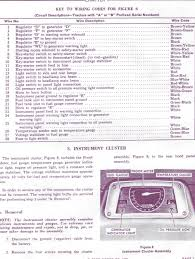 wiring diagram for ford tractor the wiring diagram 1972 ford mechanics wiring diagram 3 cylinder diesel tractor