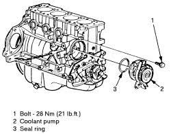 where is water pump located on 1997 nissan bd25 engine fixya where is water pump located on 1997 nissan pick up truck