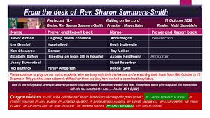 From the Desk of rev Sharon Summers... - St Albans Anglican Church, Vincent  East London   Facebook