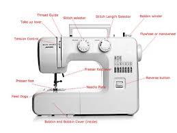 Singer Sewing Machine Basics
