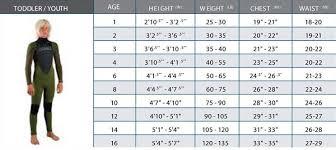 Oneill Kids Size Chart Kids Flow Charts