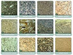 kitchen countertop materials kitchen materials comparison chart astonishing with types of awesome on regarding material for