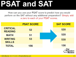 Psat Scores Now What Introduce Yourself Ed Ceja Executive
