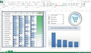 Excel Dashboard How To Create Excel Sales Dashboard Microsoft Office