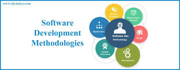 software development methodology software development methodologies infographics skyindya