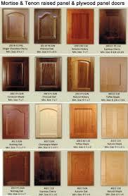 Kitchen Cupboard Door Styles Kitchen Cabinet Wood Choices