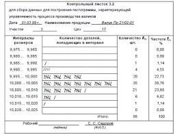 Контрольный листок Правильное обозначение точек сбора данных в технологическом процессе