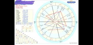 Sting Natal Chart Hogwarts House And Natal Chart Just Wondering If Anyone Can