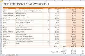 kitchen renovations budget calculator