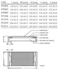 Resistor Size Chart I Want To Use Heaters To Heat Small Area Electrical