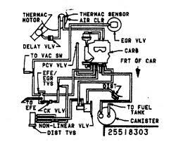 1994 cadillac deville 4 9l mfi ohv 8cyl repair guides vacuum click image to see an enlarged view