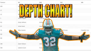 Miami Dolphins First Official Depth Chart Starters Revealed Miami Dolphins 1kflexin