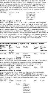 electronic control module recalls pdf correct by repairing 09e 046 07 21 09 ecm isb cm2150 isc